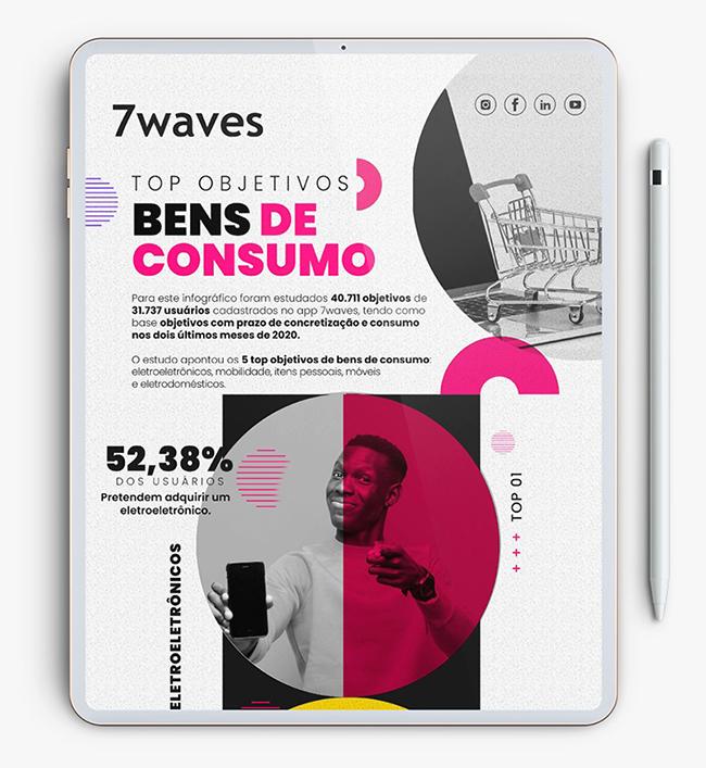 Infográfico Bens de Consumo Black Friday 2020